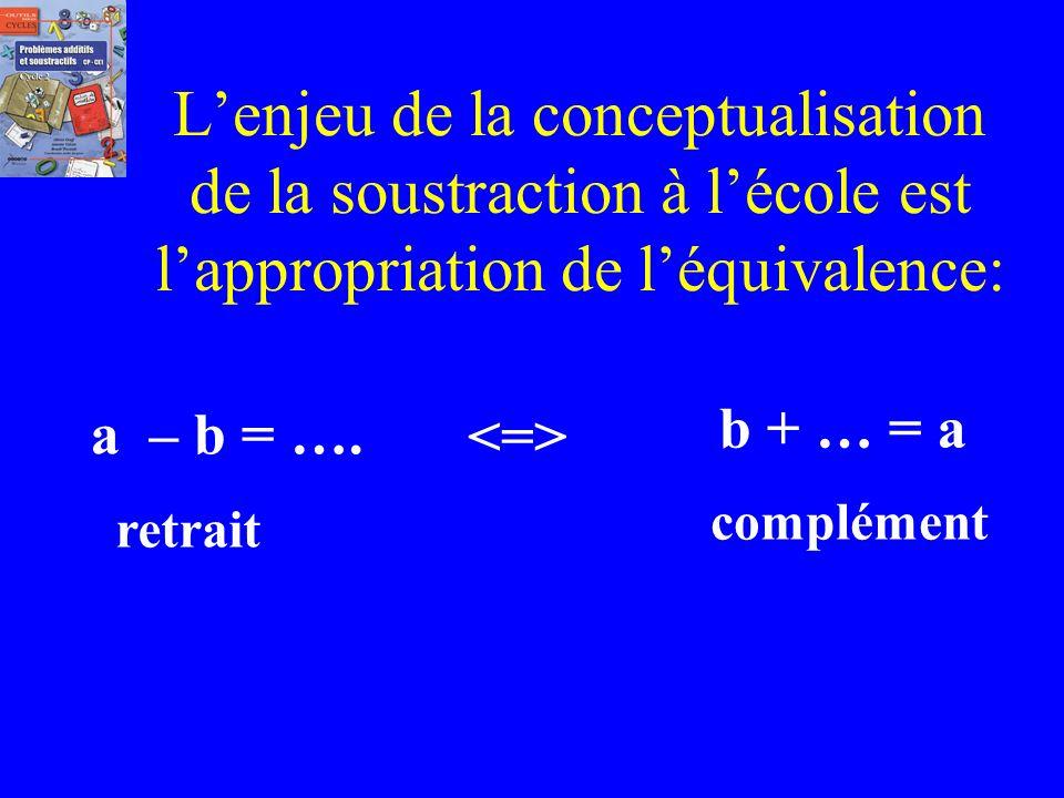 Pour lenfant, avant lenseignement, chercher le résultat dun retrait en avançant sur la suite des nombres contient une incompatibilité.