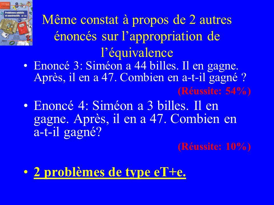 Lenjeu de la conceptualisation de la soustraction à lécole est lappropriation de léquivalence: a – b = …. b + … = a retrait complément
