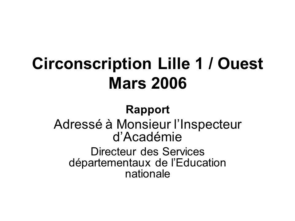 Circonscription Lille 1 / Ouest Mars 2006 Rapport Adressé à Monsieur lInspecteur dAcadémie Directeur des Services départementaux de lEducation nationa