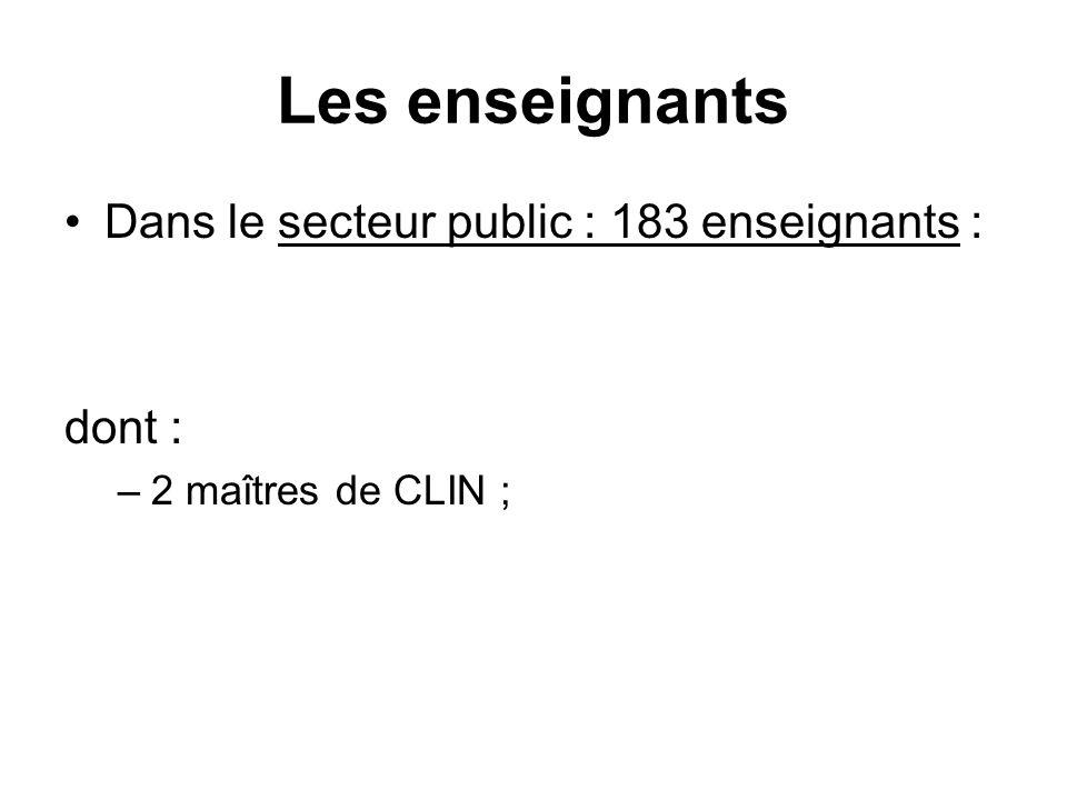 Les enseignants Dans le secteur public : 183 enseignants : dont : –2 maîtres de CLIN ;