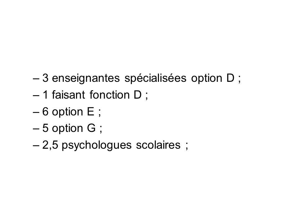 –3 enseignantes spécialisées option D ; –1 faisant fonction D ; –6 option E ; –5 option G ; –2,5 psychologues scolaires ;