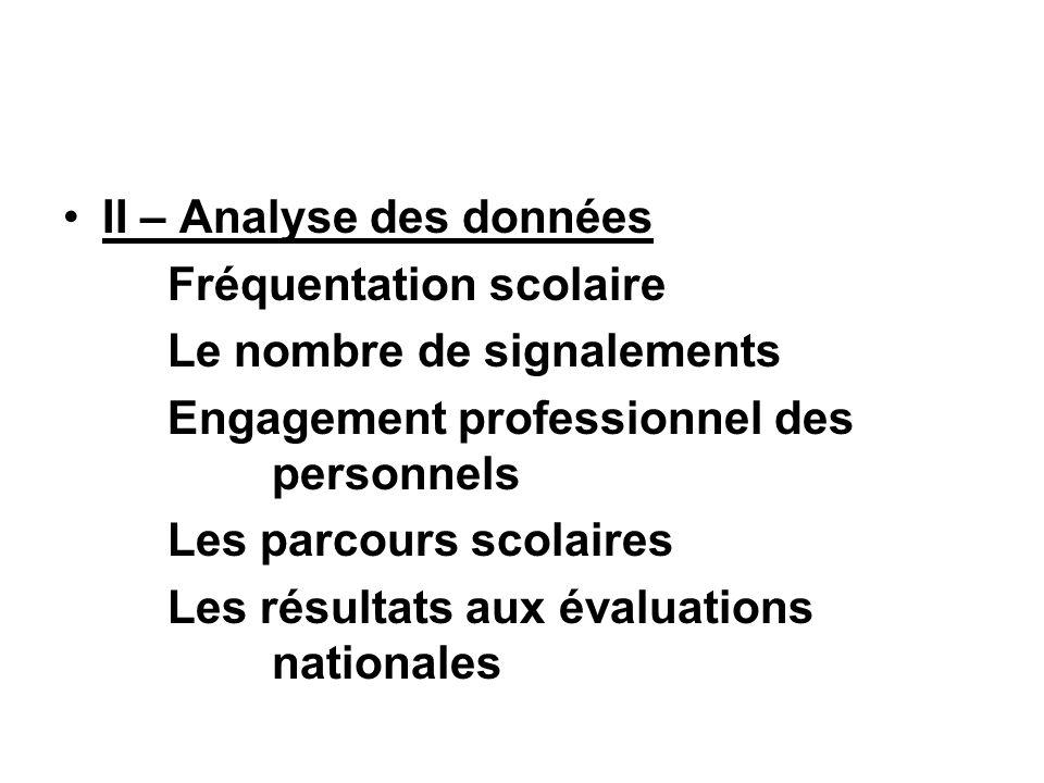 II – Analyse des données Fréquentation scolaire Le nombre de signalements Engagement professionnel des personnels Les parcours scolaires Les résultats aux évaluations nationales