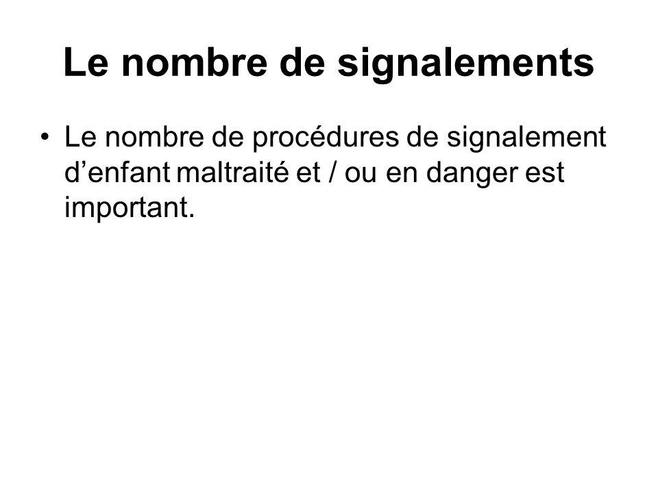 Le nombre de signalements Le nombre de procédures de signalement denfant maltraité et / ou en danger est important.