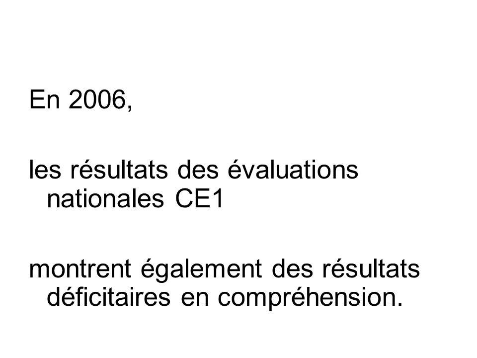 En 2006, les résultats des évaluations nationales CE1 montrent également des résultats déficitaires en compréhension.