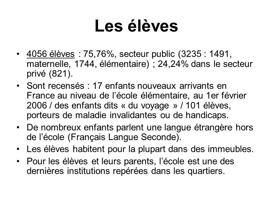 Les élèves 4056 élèves : 75,76%, secteur public (3235 : 1491, maternelle, 1744, élémentaire) ; 24,24% dans le secteur privé (821).