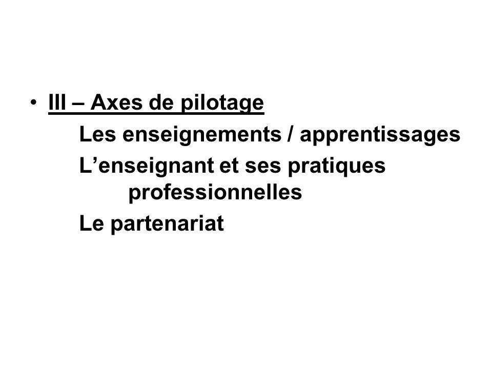 III – Axes de pilotage Les enseignements / apprentissages Lenseignant et ses pratiques professionnelles Le partenariat
