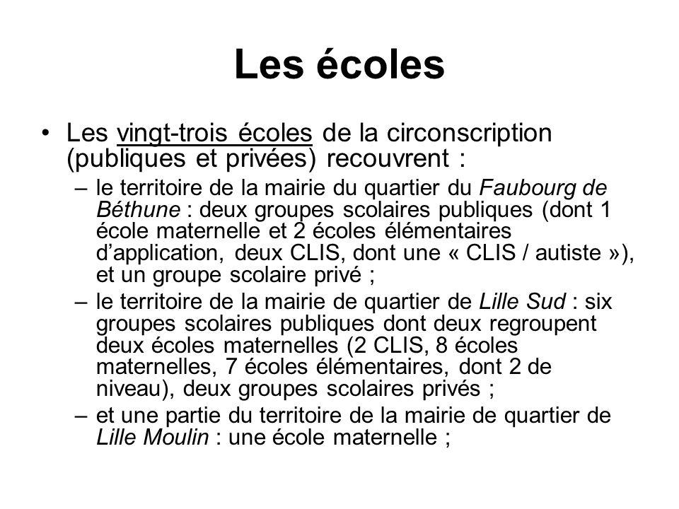 Les écoles Les vingt-trois écoles de la circonscription (publiques et privées) recouvrent : –le territoire de la mairie du quartier du Faubourg de Bét