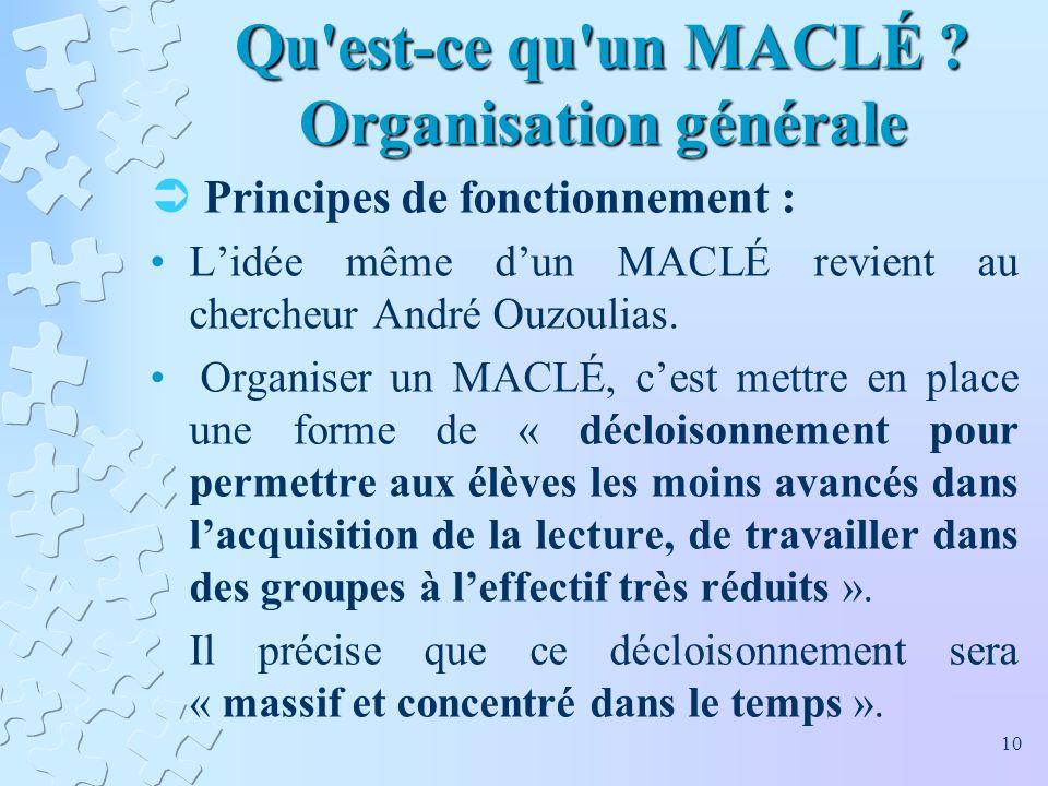 Qu'est-ce qu'un MACLÉ ? Organisation générale Principes de fonctionnement : Lidée même dun MACLÉ revient au chercheur André Ouzoulias. Organiser un MA