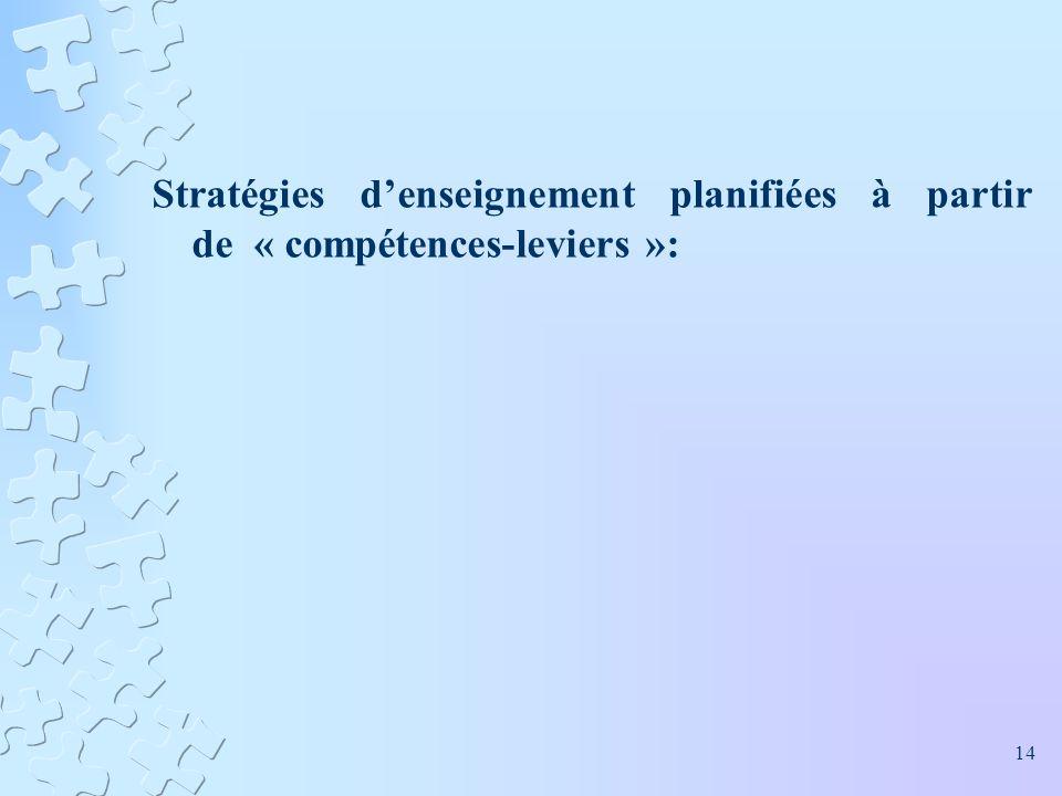 Stratégies denseignement planifiées à partir de « compétences-leviers »: 14