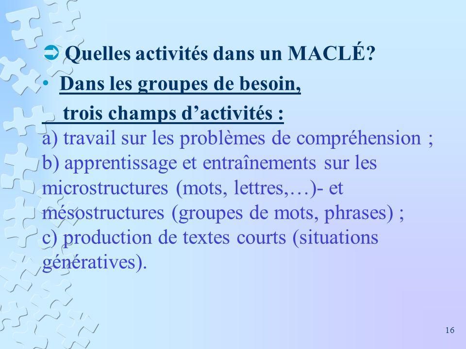 Quelles activités dans un MACLÉ? Dans les groupes de besoin, trois champs dactivités : a) travail sur les problèmes de compréhension ; b) apprentissag