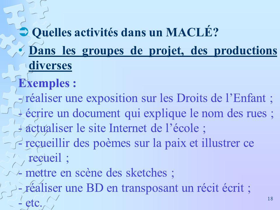 Quelles activités dans un MACLÉ? Dans les groupes de projet, des productions diverses Exemples : - réaliser une exposition sur les Droits de lEnfant ;