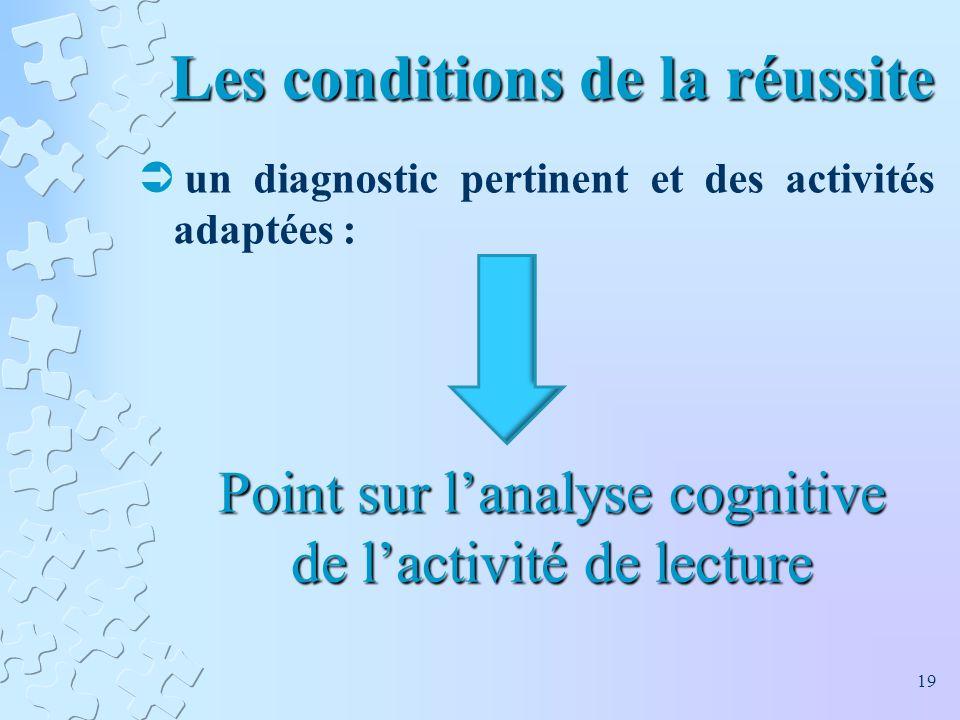 Les conditions de la réussite un diagnostic pertinent et des activités adaptées : Point sur lanalyse cognitive de lactivité de lecture 19