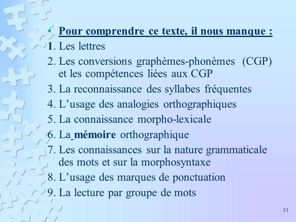 Pour comprendre ce texte, il nous manque : 1. Les lettres 2. Les conversions graphèmes-phonèmes (CGP) et les compétences liées aux CGP 3. La reconnais