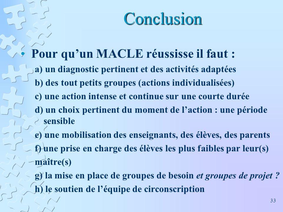 Conclusion Pour quun MACLE réussisse il faut : a) un diagnostic pertinent et des activités adaptées b) des tout petits groupes (actions individualisée