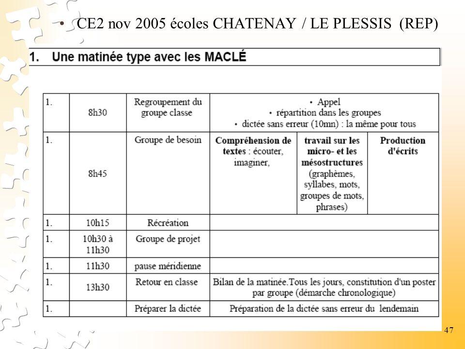 CE2 nov 2005 écoles CHATENAY / LE PLESSIS (REP) 47