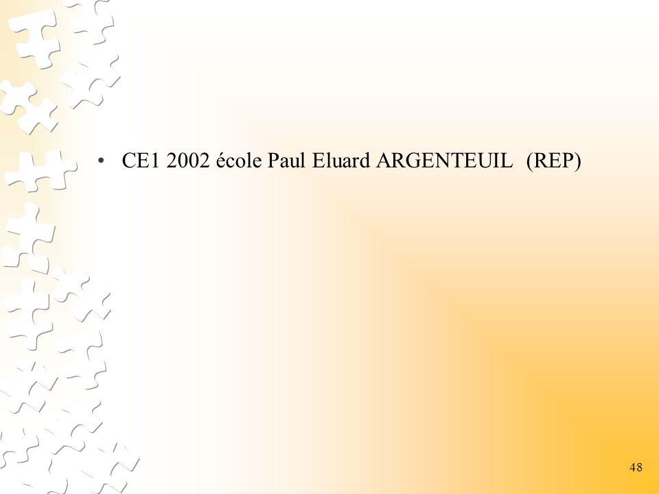 CE1 2002 école Paul Eluard ARGENTEUIL (REP) 48