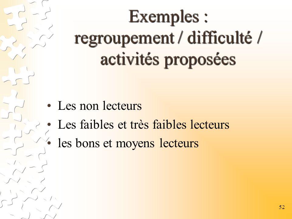 Exemples : regroupement / difficulté / activités proposées Les non lecteurs Les faibles et très faibles lecteurs les bons et moyens lecteurs 52