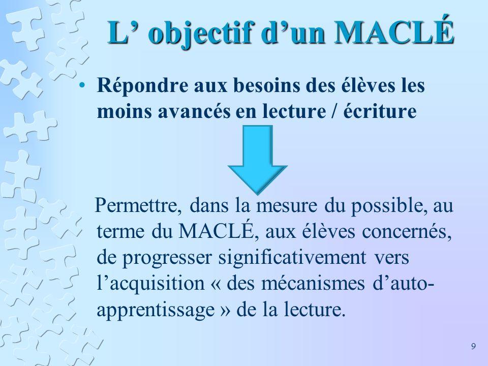 L objectif dun MACLÉ Répondre aux besoins des élèves les moins avancés en lecture / écriture Permettre, dans la mesure du possible, au terme du MACLÉ,