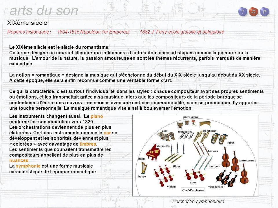 1804-1815 Napoléon 1er Empereur1882 J. Ferry école gratuite et obligatoireRepères historiques : arts du son XIXème siècle Le XIXème siècle est le sièc