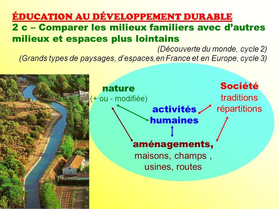 ÉDUCATION AU DÉVELOPPEMENT DURABLE 2 c – Comparer les milieux familiers avec dautres milieux et espaces plus lointains (Découverte du monde, cycle 2)