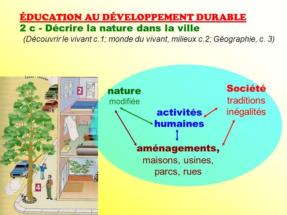 ÉDUCATION AU DÉVELOPPEMENT DURABLE 2 c - Décrire la nature dans la ville (Découvrir le vivant c.1; monde du vivant, milieux c.2; Géographie, c. 3) nat
