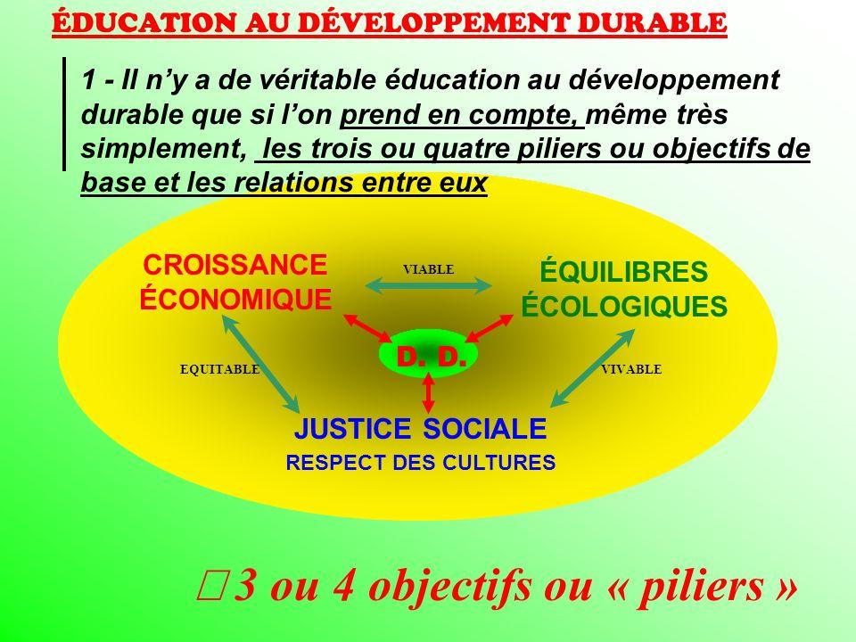 ÉDUCATION AU DÉVELOPPEMENT DURABLE EQUITABLE VIABLE VIVABLE 1 - Il ny a de véritable éducation au développement durable que si lon prend en compte, mê