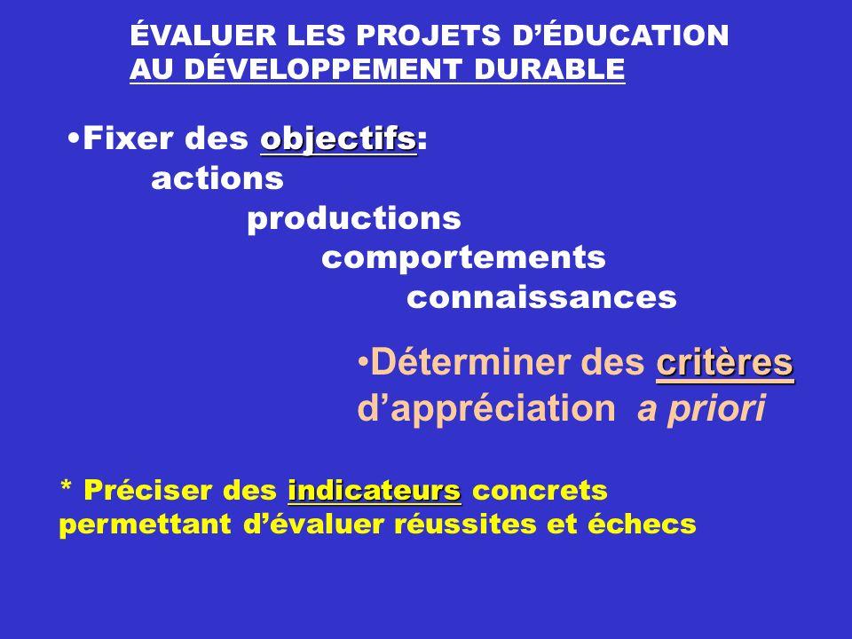 ÉVALUER LES PROJETS DÉDUCATION AU DÉVELOPPEMENT DURABLE objectifsFixer des objectifs: actions productions comportements connaissances critèresDétermin