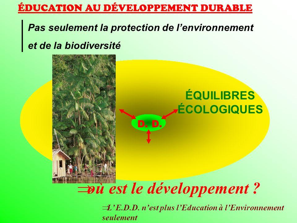 ÉDUCATION AU DÉVELOPPEMENT DURABLE Pas seulement la protection de lenvironnement et de la biodiversité ÉQUILIBRES ÉCOLOGIQUES où est le développement