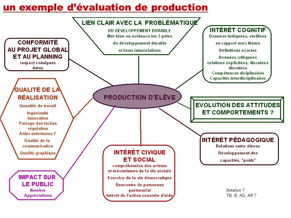 un exemple dévaluation de production