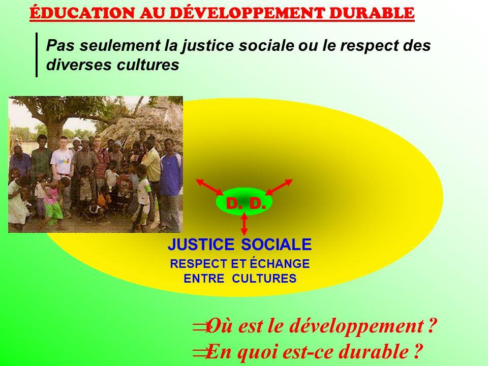 ÉDUCATION AU DÉVELOPPEMENT DURABLE Pas seulement la justice sociale ou le respect des diverses cultures JUSTICE SOCIALE RESPECT ET ÉCHANGE ENTRE CULTU