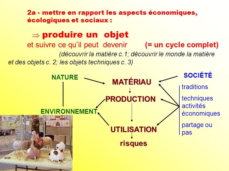2a - mettre en rapport les aspects économiques, écologiques et sociaux : produire un objet et suivre ce quil peut devenir (= un cycle complet) (découv