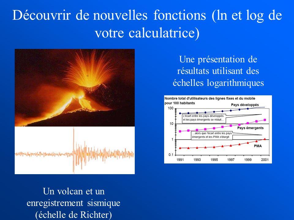 Découvrir de nouvelles fonctions (ln et log de votre calculatrice) Un volcan et un enregistrement sismique (échelle de Richter) Une présentation de ré
