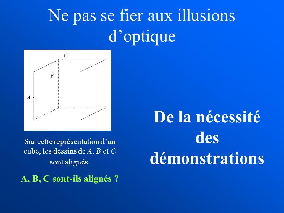Ne pas se fier aux illusions doptique Sur cette représentation dun cube, les dessins de A, B et C sont alignés. A, B, C sont-ils alignés ? De la néces