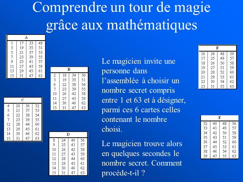 Comprendre un tour de magie grâce aux mathématiques Le magicien invite une personne dans lassemblée à choisir un nombre secret compris entre 1 et 63 e