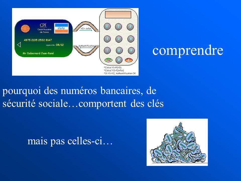 comprendre pourquoi des numéros bancaires, de sécurité sociale…comportent des clés mais pas celles-ci…