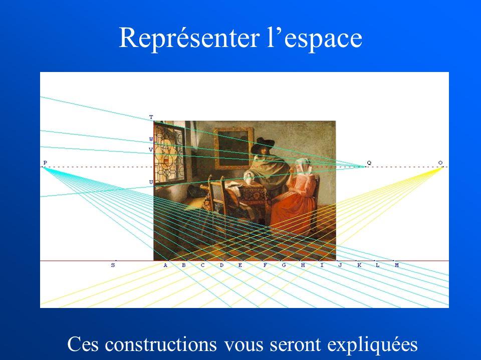 Représenter lespace Ces constructions vous seront expliquées