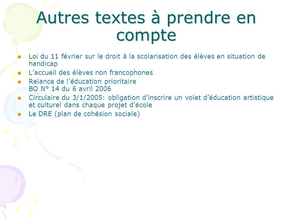 Autres textes à prendre en compte Loi du 11 février sur le droit à la scolarisation des élèves en situation de handicap Laccueil des élèves non franco