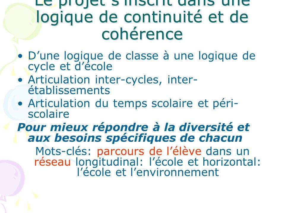 Le projet sinscrit dans une logique de continuité et de cohérence Dune logique de classe à une logique de cycle et décole Articulation inter-cycles, i