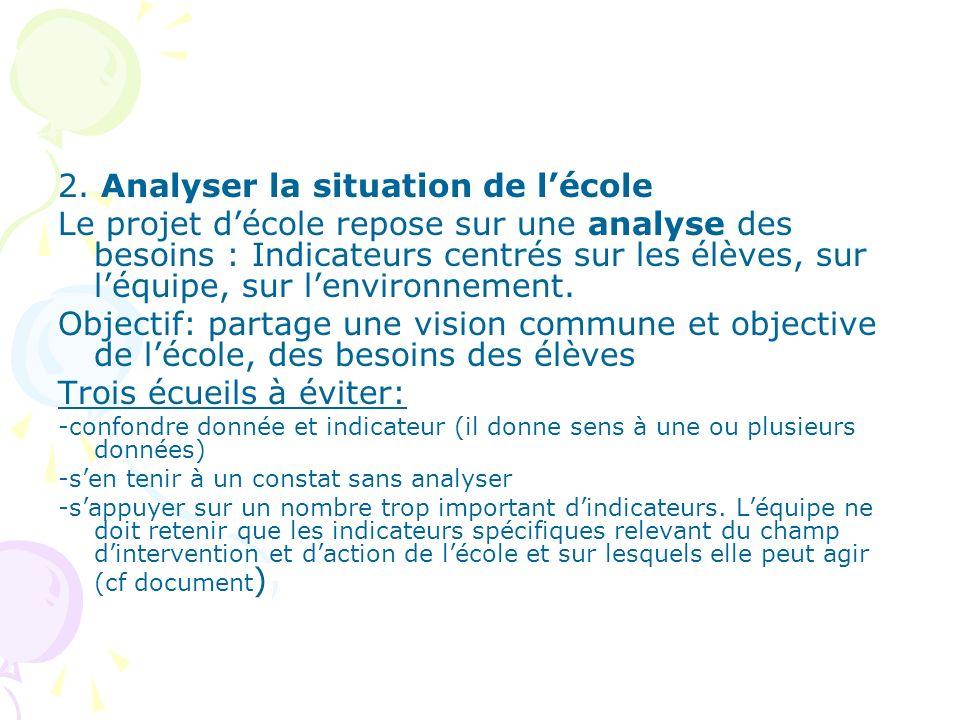 2. Analyser la situation de lécole Le projet décole repose sur une analyse des besoins : Indicateurs centrés sur les élèves, sur léquipe, sur lenviron