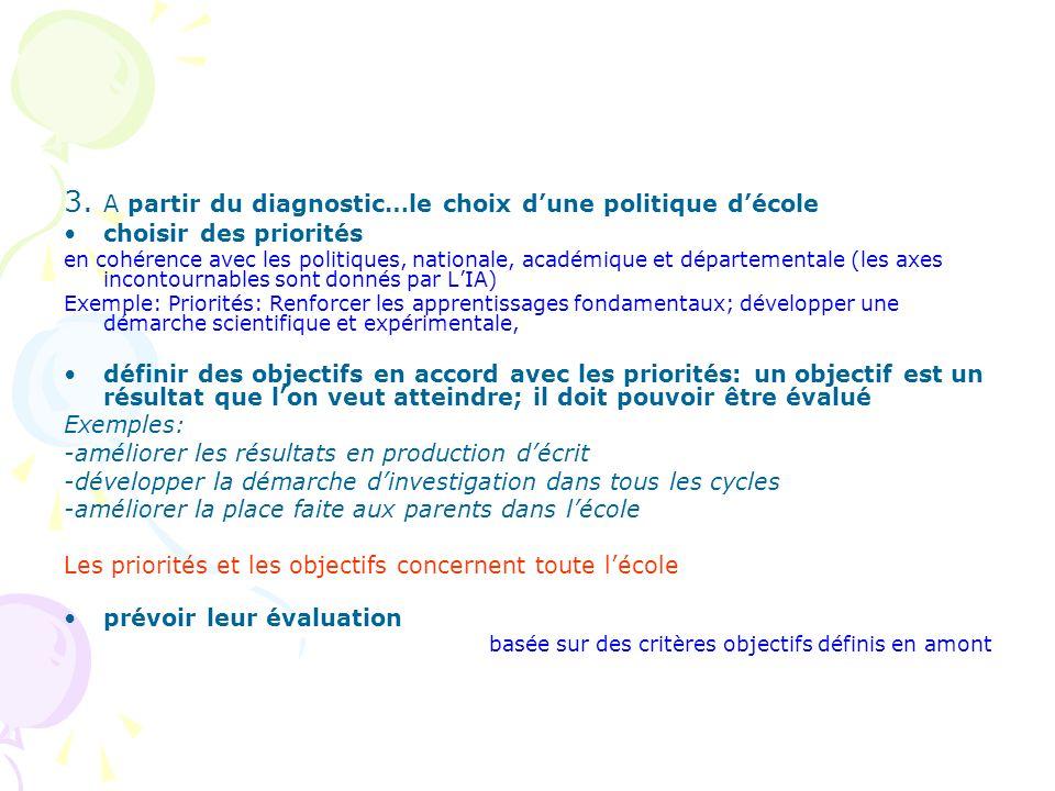 3. A partir du diagnostic…le choix dune politique décole choisir des priorités en cohérence avec les politiques, nationale, académique et départementa
