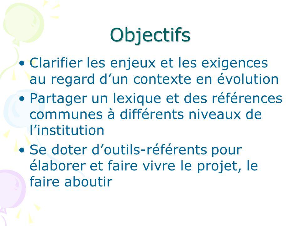 Objectifs Clarifier les enjeux et les exigences au regard dun contexte en évolution Partager un lexique et des références communes à différents niveau