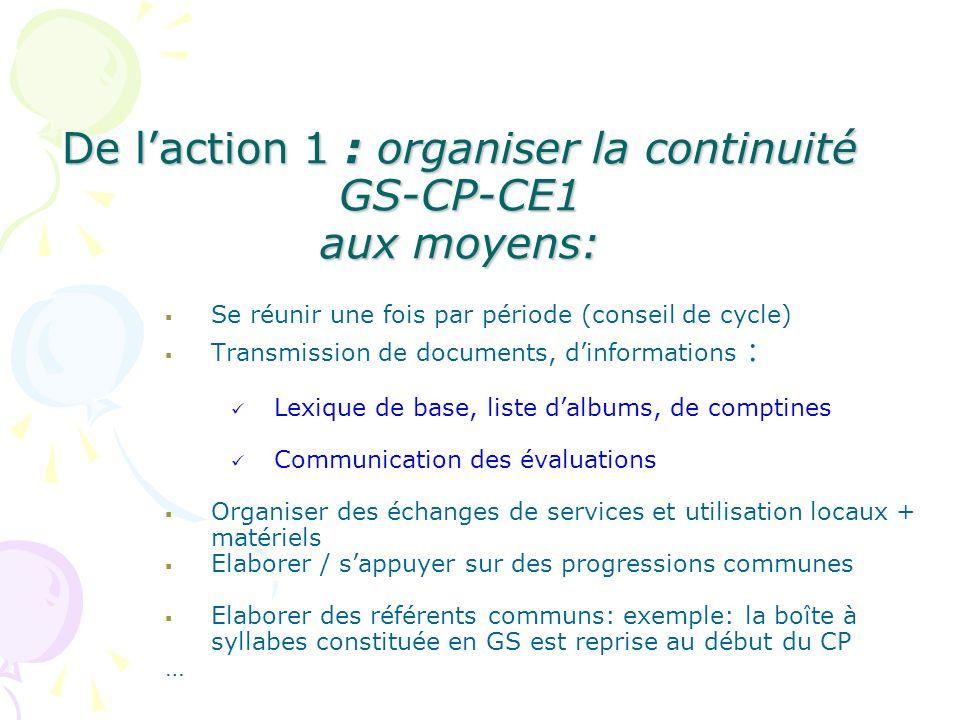 De laction 1 : organiser la continuité GS-CP-CE1 aux moyens: Se réunir une fois par période (conseil de cycle) Transmission de documents, dinformation