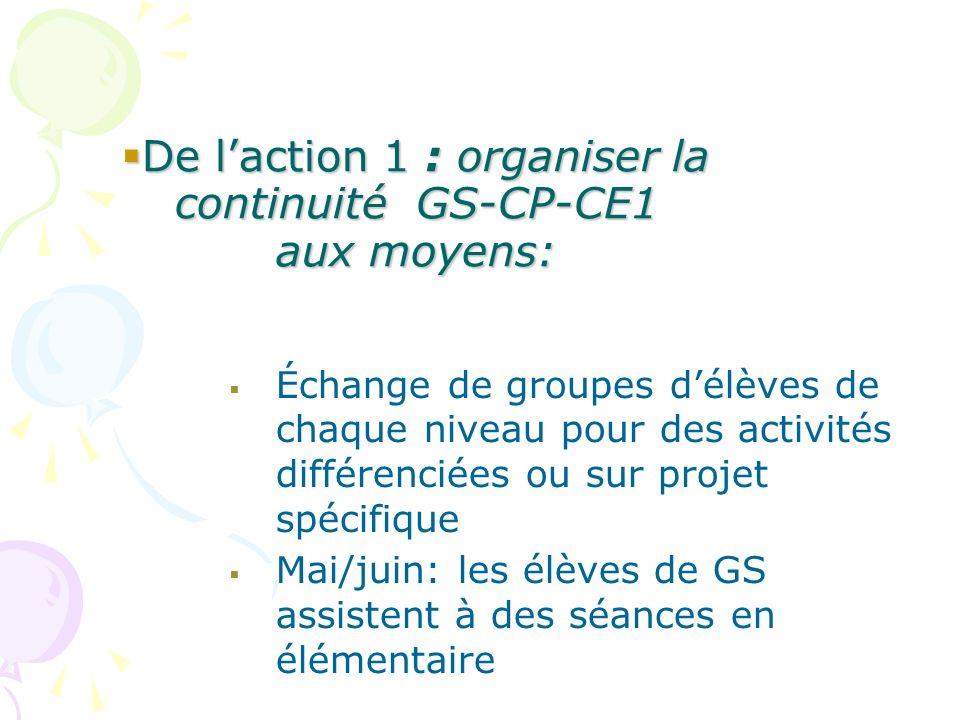 De laction 1 : organiser la continuité GS-CP-CE1 aux moyens: De laction 1 : organiser la continuité GS-CP-CE1 aux moyens: Échange de groupes délèves d