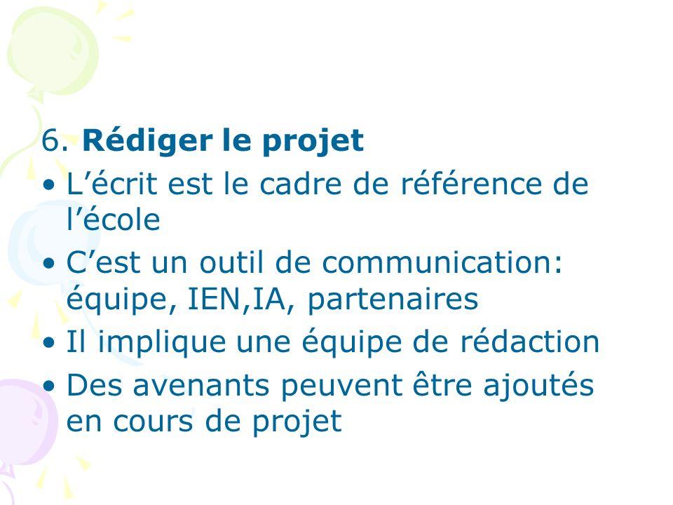6. Rédiger le projet Lécrit est le cadre de référence de lécole Cest un outil de communication: équipe, IEN,IA, partenaires Il implique une équipe de
