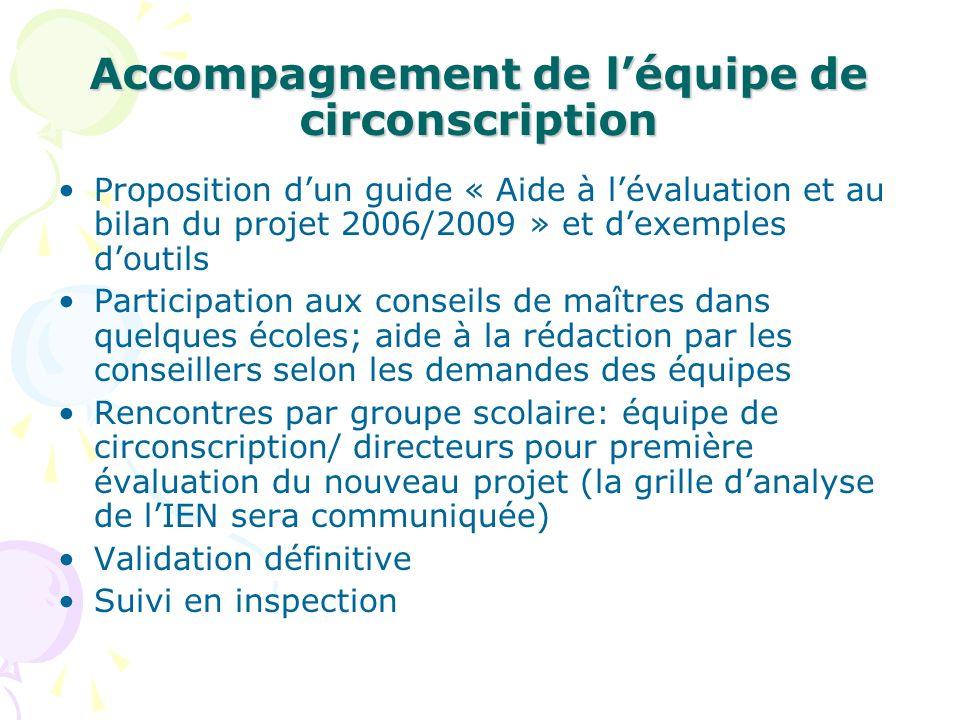Accompagnement de léquipe de circonscription Proposition dun guide « Aide à lévaluation et au bilan du projet 2006/2009 » et dexemples doutils Partici