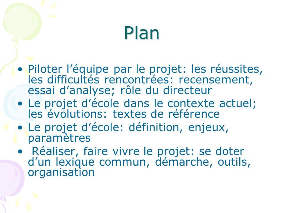 Plan Piloter léquipe par le projet: les réussites, les difficultés rencontrées: recensement, essai danalyse; rôle du directeur Le projet décole dans l