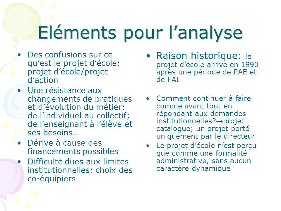 Eléments pour lanalyse Des confusions sur ce quest le projet décole: projet décole/projet daction Une résistance aux changements de pratiques et dévol