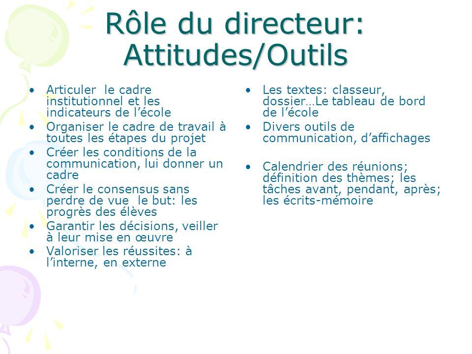 Rôle du directeur: Attitudes/Outils Articuler le cadre institutionnel et les indicateurs de lécole Organiser le cadre de travail à toutes les étapes d