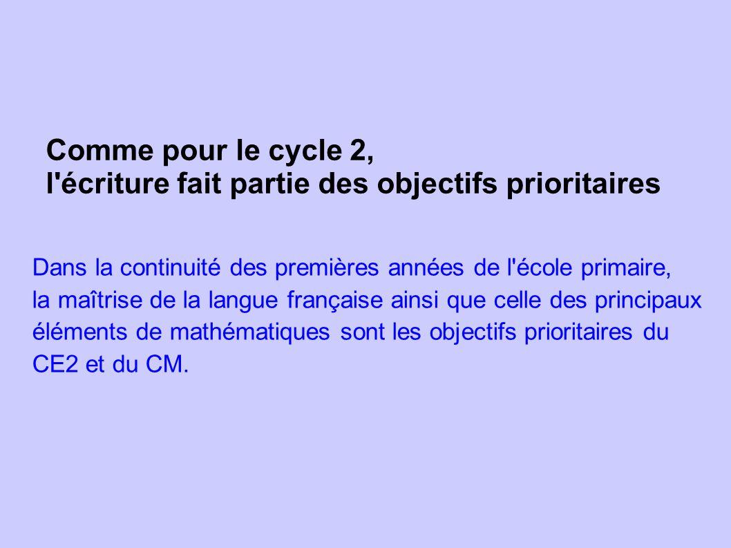 Comme pour le cycle 2, l'écriture fait partie des objectifs prioritaires Dans la continuité des premières années de l'école primaire, la maîtrise de l