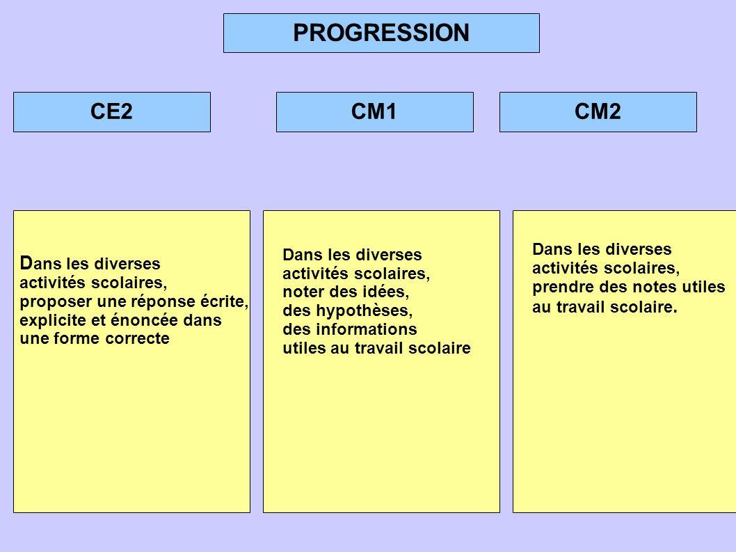 PROGRESSION CE2CM1CM2 Dans les diverses activités scolaires, noter des idées, des hypothèses, des informations utiles au travail scolaire Dans les div